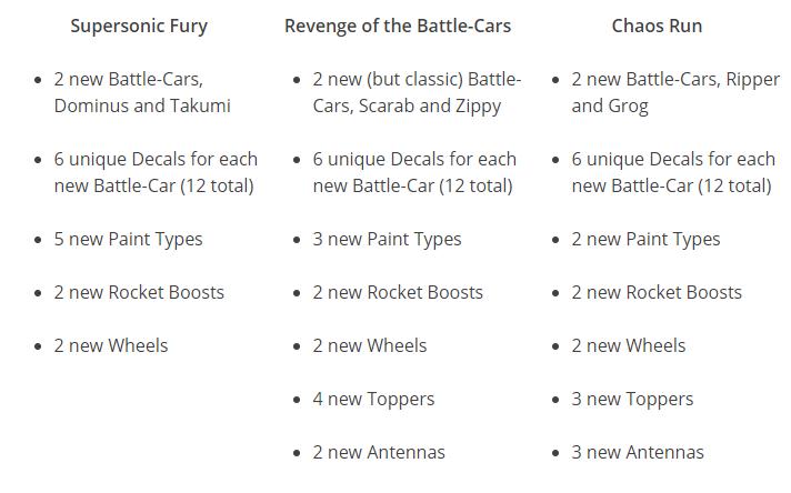 Rocket League Free DLC Contents.jpg