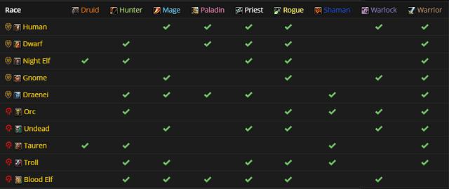 Best Races for Warlock DPS in Burning Crusade.jpg