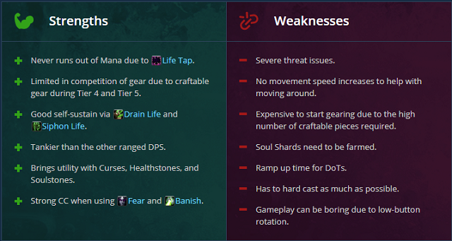 Strengths and Weaknesses.jpg
