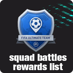 FIFA 21 Squad Battles Reward Full Guide, FUT 21 Squad Battles Ranking, Prize and Requirements
