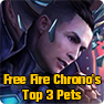 Garena Free Fire Ob27 Update: Top 3 Pets that suits Character Chrono in Free Fire